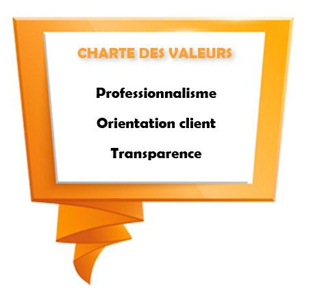 charte-de-valeur