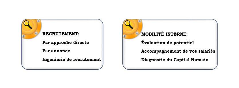 mobilerecrutement-ghrs
